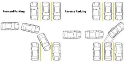 Tight-parking-nav
